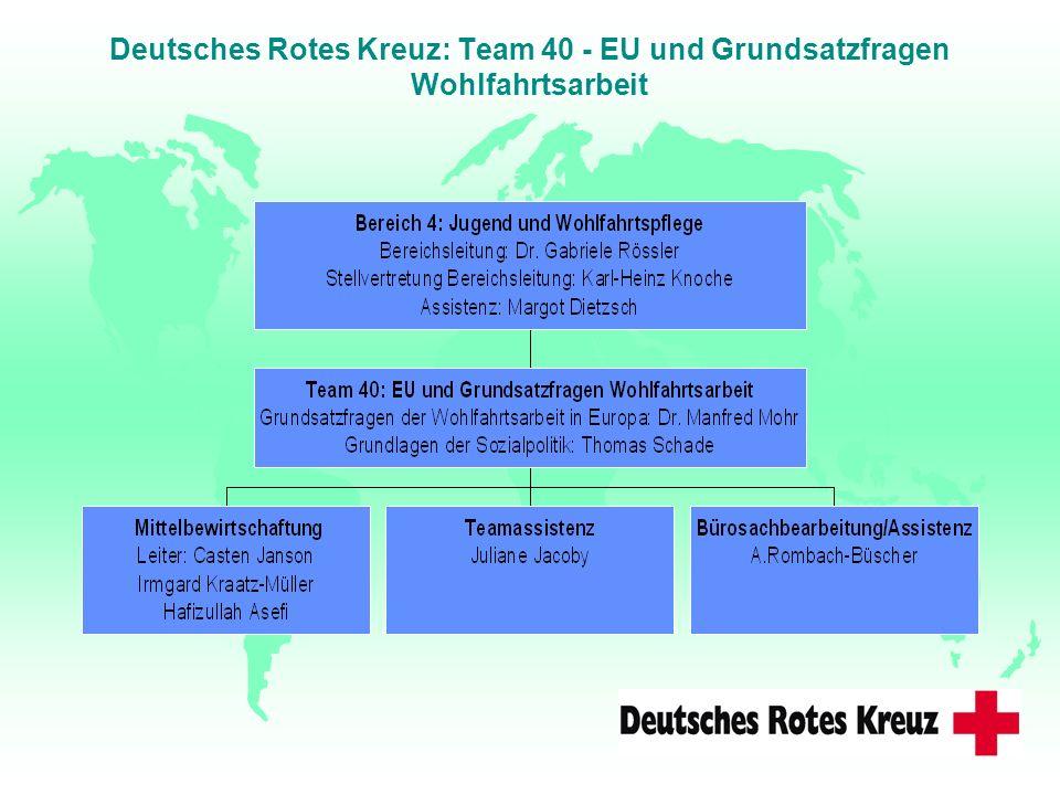 Deutsches Rotes Kreuz: Team 40 - EU und Grundsatzfragen Wohlfahrtsarbeit