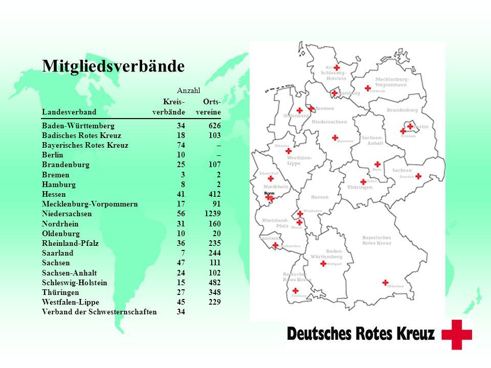 Mitgliedsverbände Kreis-Orts- Landesverbandverbändevereine Baden-Württemberg34626 Badisches Rotes Kreuz18103 Bayerisches Rotes Kreuz74– Berlin10– Bran
