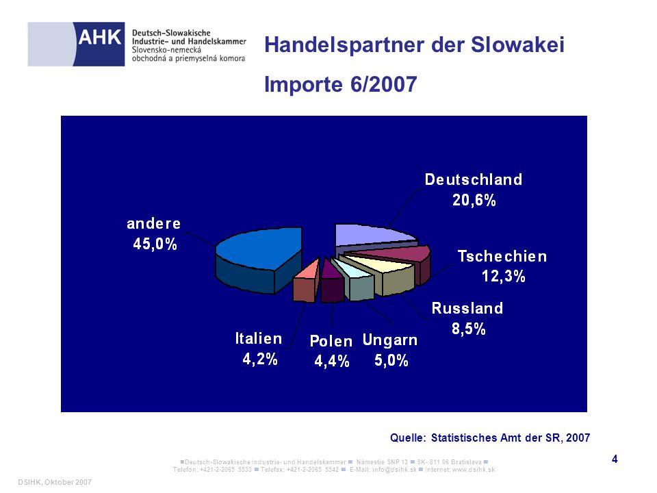 Deutsch-Slowakische Industrie- und Handelskammer Námestie SNP 13 SK- 811 06 Bratislava Telefon: +421-2-2065 5533 Telefax: +421-2-2065 5542 E-Mail: inf