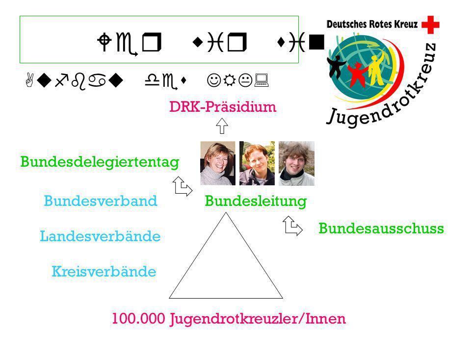 Wer wir sind Aufbau des JRK: Bundesleitung Landesverbände Bundesausschuss Kreisverbände 100.000 Jugendrotkreuzler/Innen Bundesdelegiertentag Bundesver