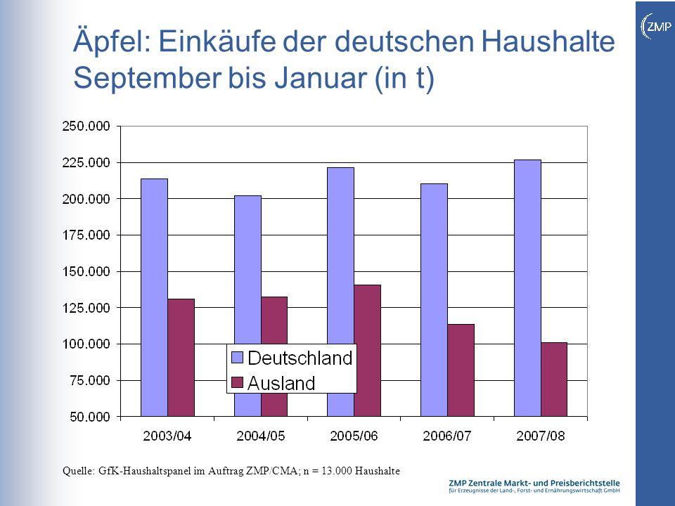 3 Äpfel: Einkäufe der deutschen Haushalte September bis Januar (in t) Quelle: GfK-Haushaltspanel im Auftrag ZMP/CMA; n = 13.000 Haushalte