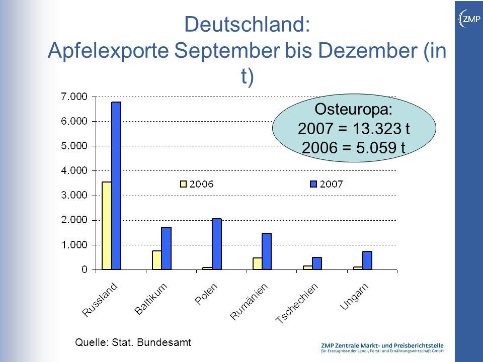4 Deutschland: Apfelexporte September bis Dezember (in t) Osteuropa: 2007 = 13.323 t 2006 = 5.059 t Quelle: Stat. Bundesamt