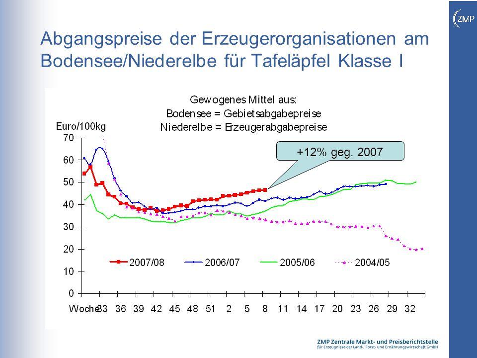6 Abgangspreise der Erzeugerorganisationen am Bodensee/Niederelbe für Tafeläpfel Klasse I +12% geg.