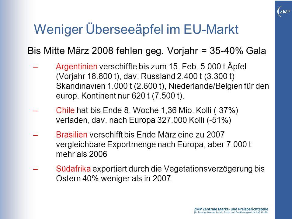 9 Weniger Überseeäpfel im EU-Markt Bis Mitte März 2008 fehlen geg. Vorjahr = 35-40% Gala –Argentinien verschiffte bis zum 15. Feb. 5.000 t Äpfel (Vorj
