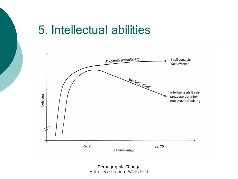 Demographic Change Hötte, Biesemann, Winkelsett 5. Intellectual abilities