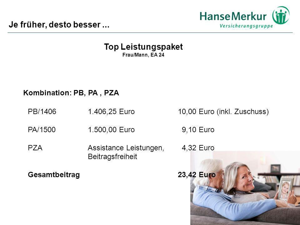 Je früher, desto besser... Top Leistungspaket Frau/Mann, EA 24 Kombination: PB, PA, PZA PB/14061.406,25 Euro 10,00 Euro (inkl. Zuschuss) PA/15001.500,
