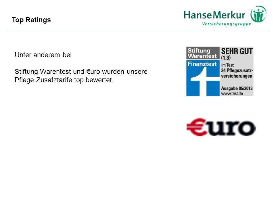 Top Ratings Unter anderem bei Stiftung Warentest und uro wurden unsere Pflege Zusatztarife top bewertet.