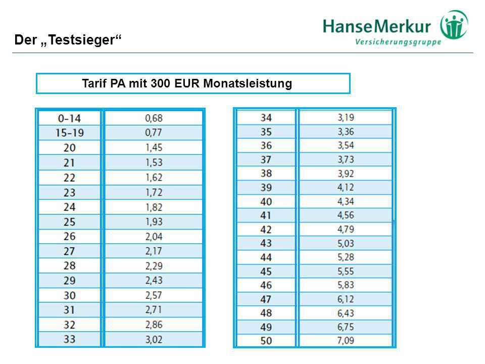 Der Testsieger Tarif PA mit 300 EUR Monatsleistung