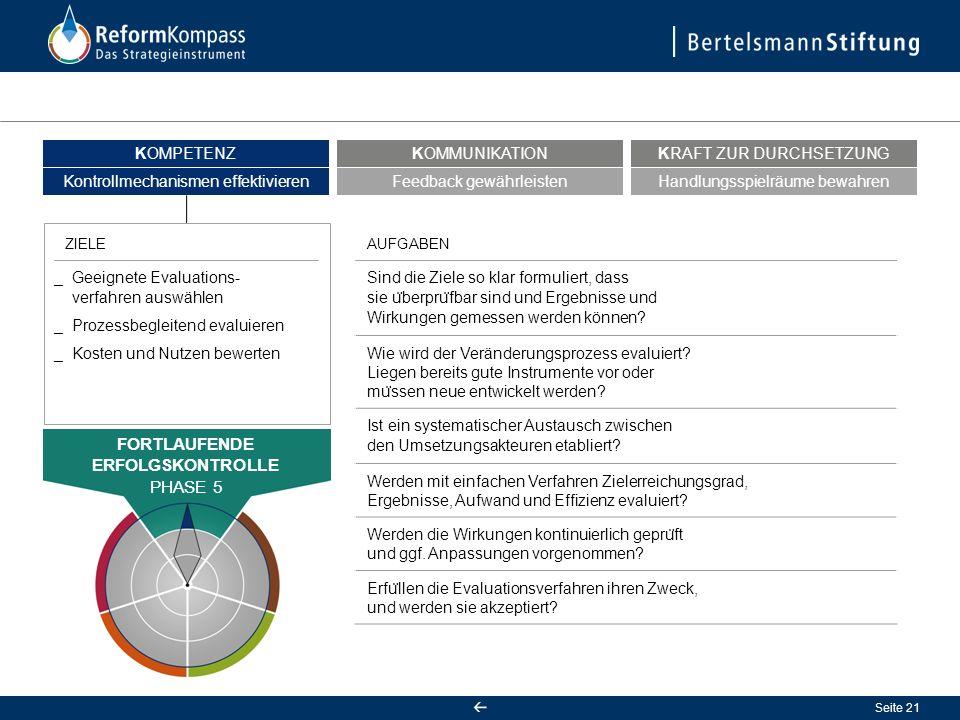 Seite 21 Sind die Ziele so klar formuliert, dass sie u ̈ berpru ̈ fbar sind und Ergebnisse und Wirkungen gemessen werden können.
