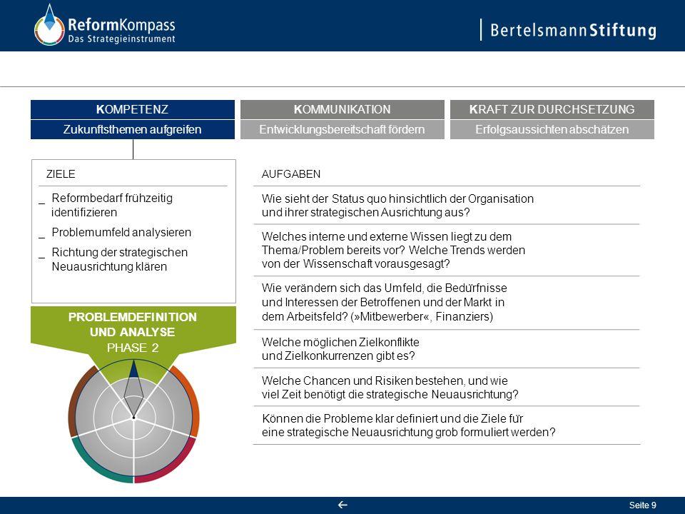 Seite 9 Wie sieht der Status quo hinsichtlich der Organisation und ihrer strategischen Ausrichtung aus.