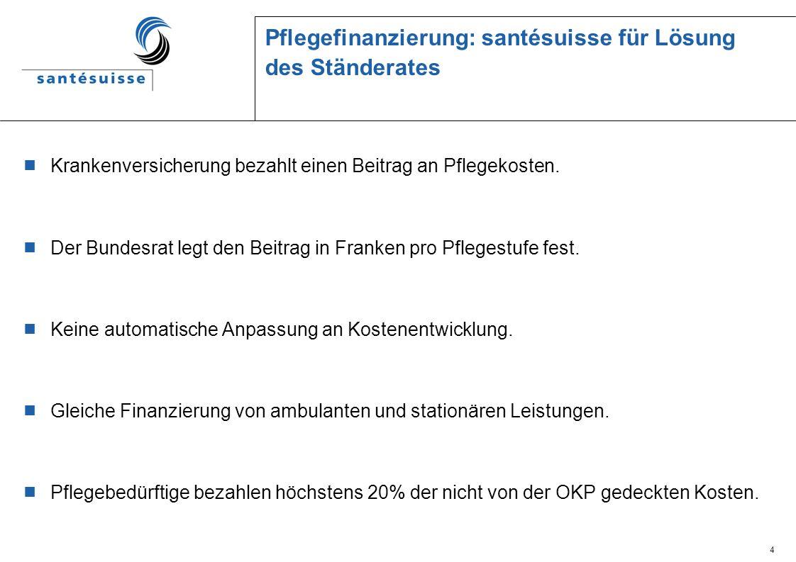 4 Pflegefinanzierung: santésuisse für Lösung des Ständerates Krankenversicherung bezahlt einen Beitrag an Pflegekosten.