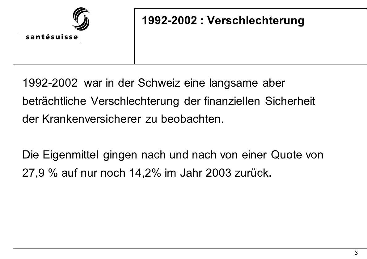 3 1992-2002 : Verschlechterung 1992-2002 war in der Schweiz eine langsame aber beträchtliche Verschlechterung der finanziellen Sicherheit der Krankenversicherer zu beobachten.