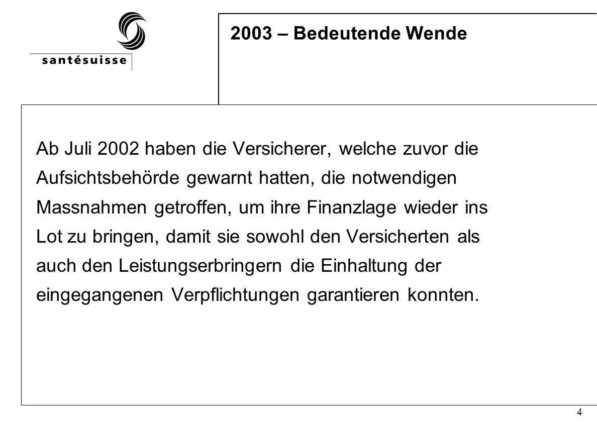 4 2003 – Bedeutende Wende Ab Juli 2002 haben die Versicherer, welche zuvor die Aufsichtsbehörde gewarnt hatten, die notwendigen Massnahmen getroffen, um ihre Finanzlage wieder ins Lot zu bringen, damit sie sowohl den Versicherten als auch den Leistungserbringern die Einhaltung der eingegangenen Verpflichtungen garantieren konnten.