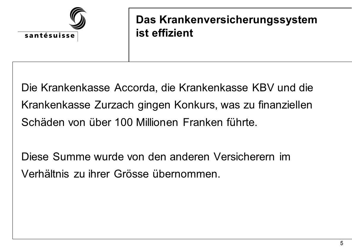 5 Das Krankenversicherungssystem ist effizient Die Krankenkasse Accorda, die Krankenkasse KBV und die Krankenkasse Zurzach gingen Konkurs, was zu fina