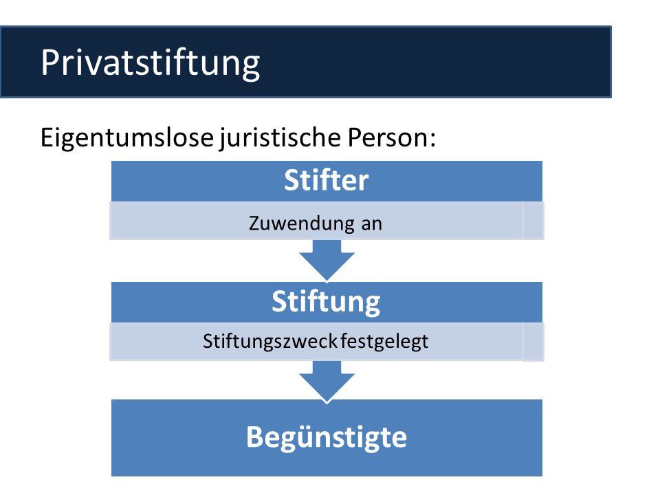 Privatstiftung Eigentumslose juristische Person: Begünstigte Stiftung Stiftungszweck festgelegt Stifter Zuwendung an