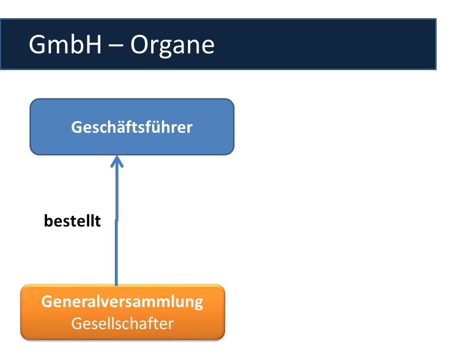 GmbH – Organe Geschäftsführer Generalversammlung Gesellschafter bestellt