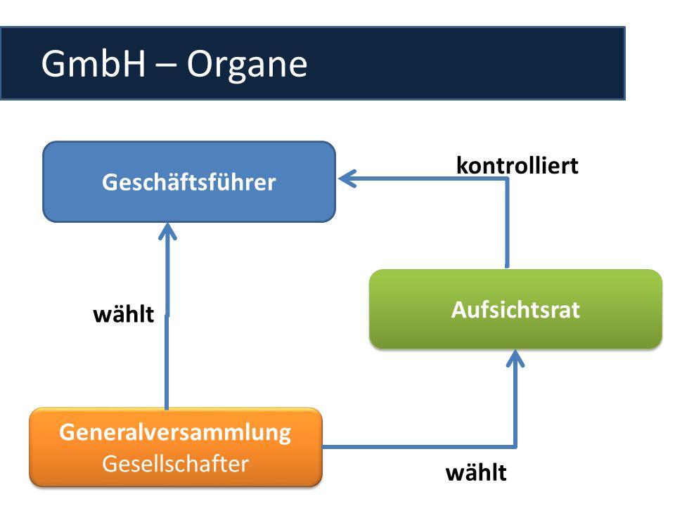 GmbH – Organe Geschäftsführer Aufsichtsrat Generalversammlung Gesellschafter wählt kontrolliert wählt