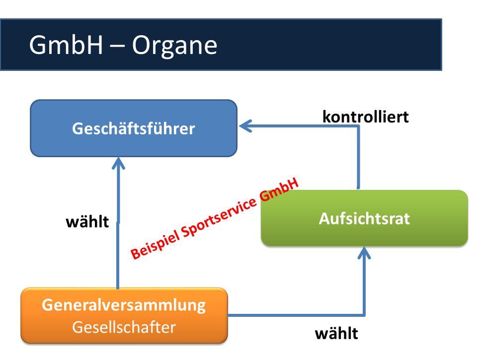 GmbH – Organe Geschäftsführer Aufsichtsrat Generalversammlung Gesellschafter wählt kontrolliert wählt Beispiel Sportservice GmbH