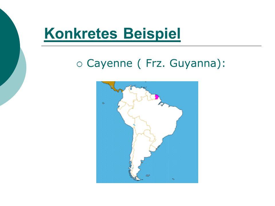 Konkretes Beispiel Cayenne ( Frz. Guyanna):
