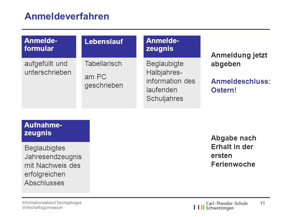 Informationsabend Sechsjähriges Wirtschaftsgymnasium 11 Anmeldeverfahren Anmeldung jetzt abgeben Anmeldeschluss: Ostern! Anmelde- formular aufgefüllt