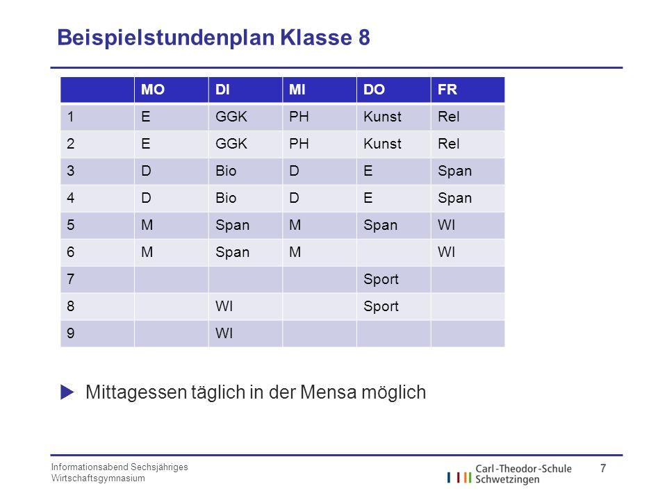 Informationsabend Sechsjähriges Wirtschaftsgymnasium 7 Beispielstundenplan Klasse 8 MODIMIDOFR 1EGGKPHKunstRel 2EGGKPHKunstRel 3DBioDESpan 4DBioDESpan