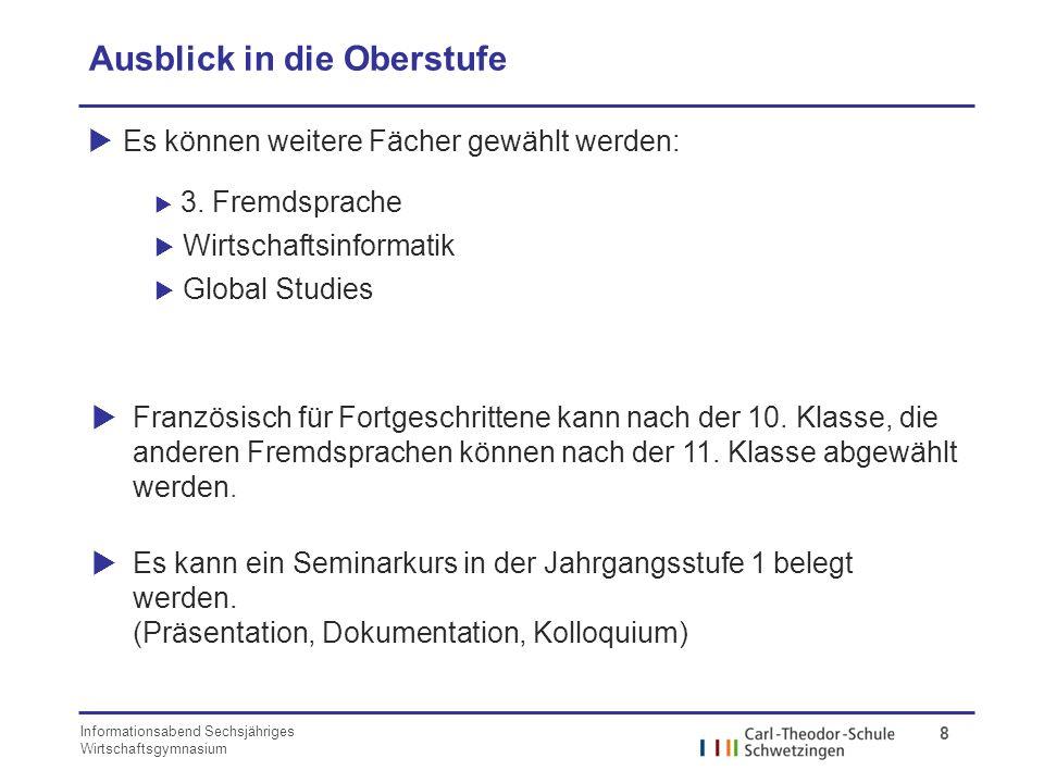 Informationsabend Sechsjähriges Wirtschaftsgymnasium 9 Abiturprüfung Fünf Prüfungsfächer: 1.