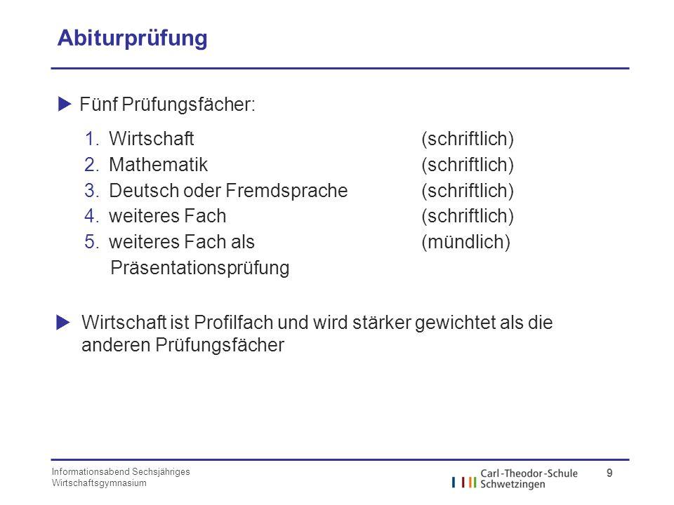 Informationsabend Sechsjähriges Wirtschaftsgymnasium 9 Abiturprüfung Fünf Prüfungsfächer: 1. Wirtschaft (schriftlich) 2. Mathematik (schriftlich) 3. D