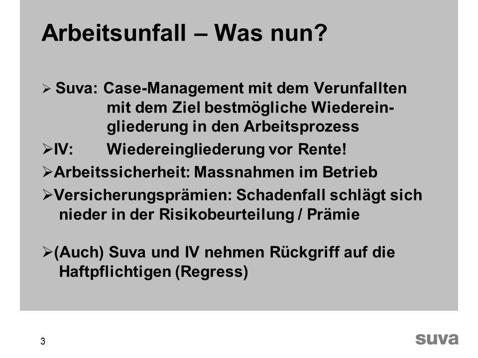 3 Arbeitsunfall – Was nun? Suva: Case-Management mit dem Verunfallten mit dem Ziel bestmögliche Wiederein- gliederung in den Arbeitsprozess IV: Wieder