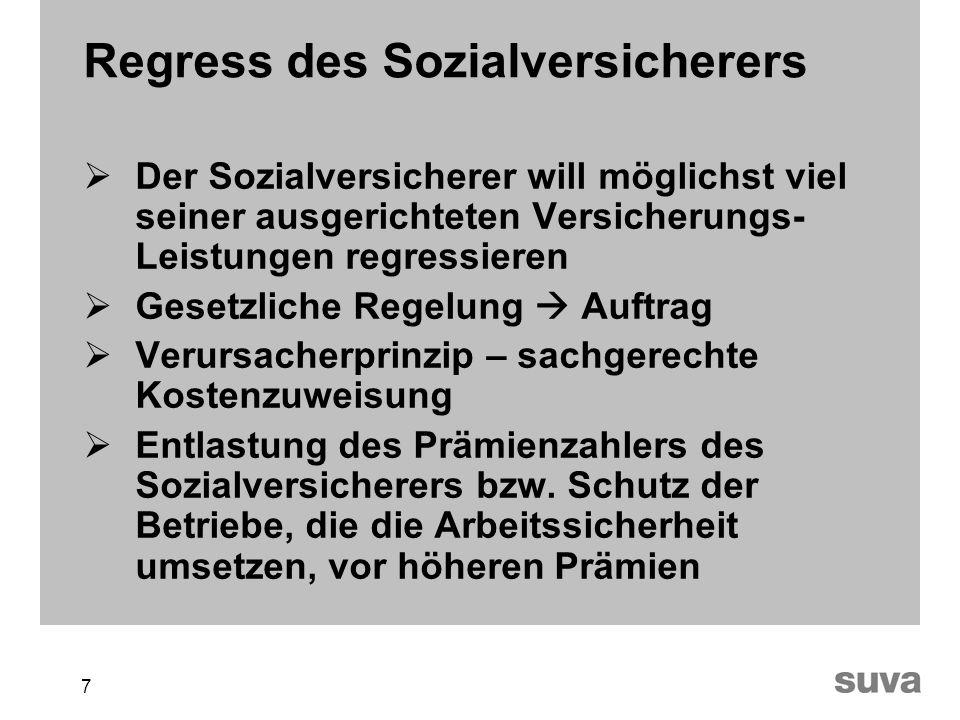 7 Regress des Sozialversicherers Der Sozialversicherer will möglichst viel seiner ausgerichteten Versicherungs- Leistungen regressieren Gesetzliche Re