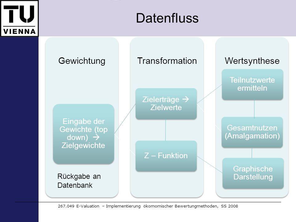Datenfluss WertsyntheseTransformationGewichtung Eingabe der Gewichte (top down) Zielgewichte Zielerträge Zielwerte Teilnutzwerte ermitteln Gesamtnutze