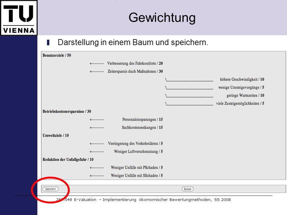 Gewichtung Darstellung in einem Baum und speichern. 267.049 E-Valuation – Implementierung ökomomischer Bewertungmethoden, SS 2008