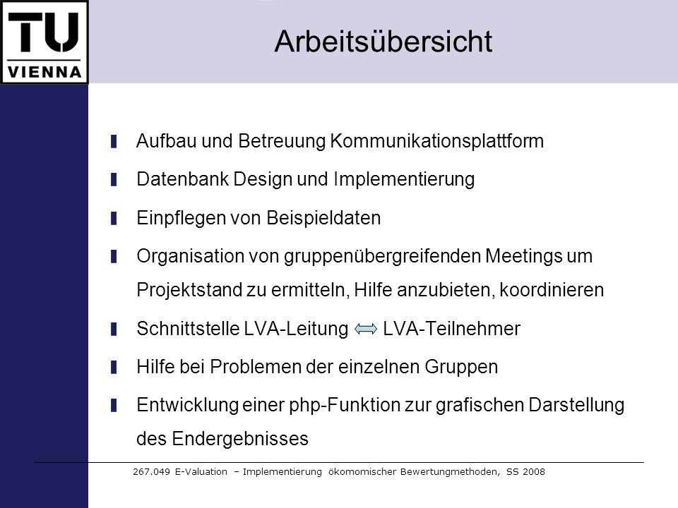 Arbeitsübersicht Aufbau und Betreuung Kommunikationsplattform Datenbank Design und Implementierung Einpflegen von Beispieldaten Organisation von grupp