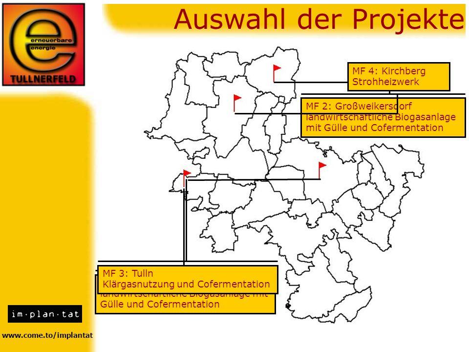 www.come.to/implantat Auswahl der Projekte MF 1: Sitzenberg - Reidling landwirtschaftliche Biogasanlage mit Gülle und Cofermentation MF 2: Großweikers