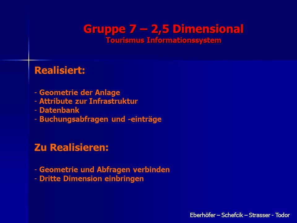 Gruppe 7 – 2,5 Dimensional Tourismus Informationssystem Realisiert: - Geometrie der Anlage - Attribute zur Infrastruktur - Datenbank - Buchungsabfragen und -einträge Zu Realisieren: - Geometrie und Abfragen verbinden - Dritte Dimension einbringen Eberhöfer – Schefcik – Strasser - Todor