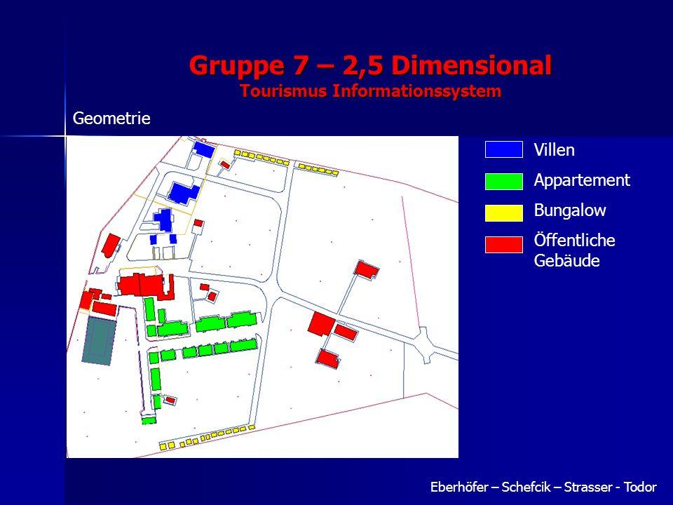 Gruppe 7 – 2,5 Dimensional Tourismus Informationssystem Villen Appartement Bungalow Öffentliche Gebäude Geometrie