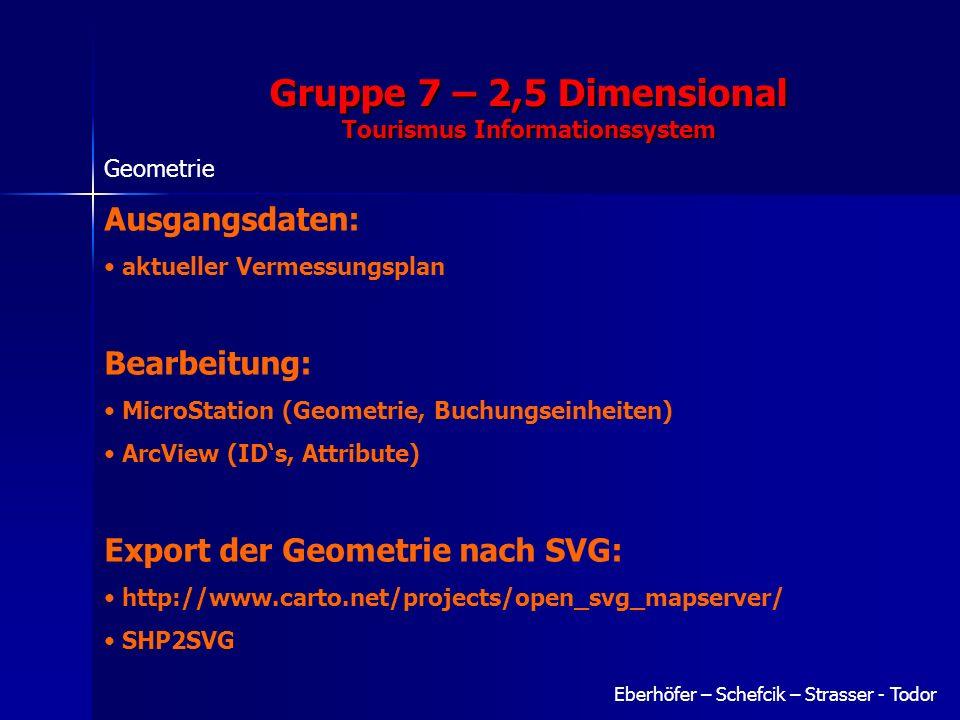 Eberhöfer – Schefcik – Strasser - Todor Gruppe 7 – 2,5 Dimensional Tourismus Informationssystem Geometrie Ausgangsdaten: aktueller Vermessungsplan Bearbeitung: MicroStation (Geometrie, Buchungseinheiten) ArcView (IDs, Attribute) Export der Geometrie nach SVG: http://www.carto.net/projects/open_svg_mapserver/ SHP2SVG