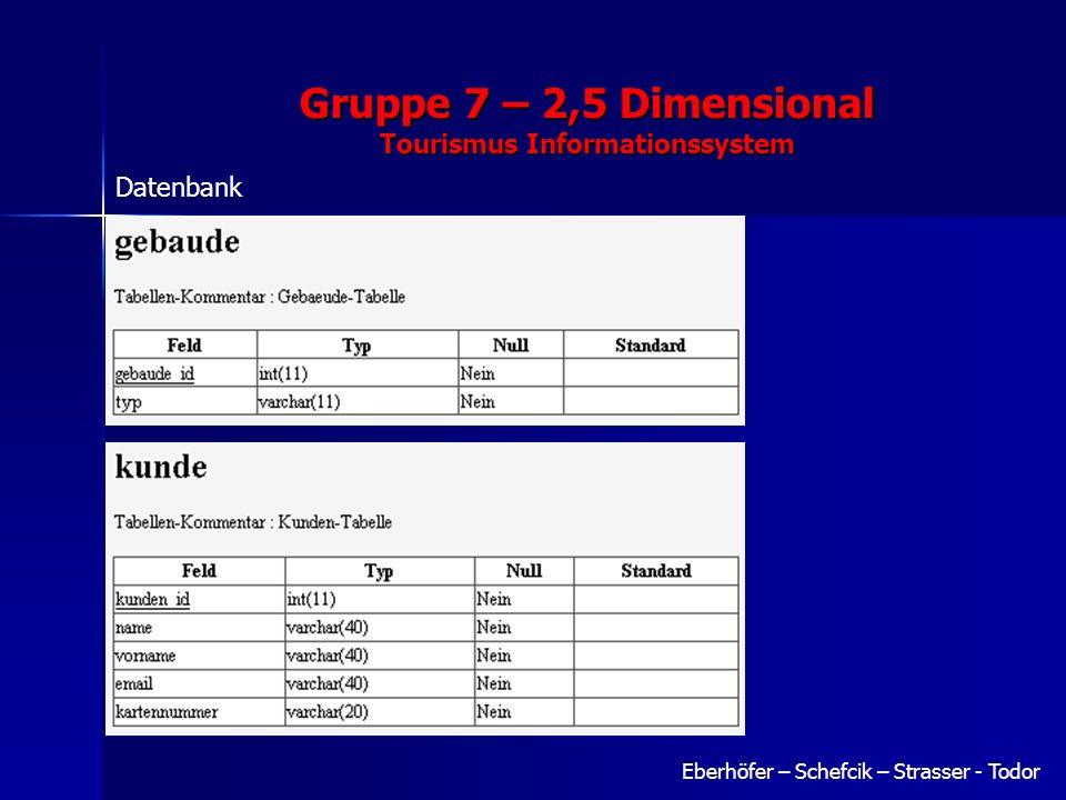 Gruppe 7 – 2,5 Dimensional Tourismus Informationssystem Eberhöfer – Schefcik – Strasser - Todor Datenbank