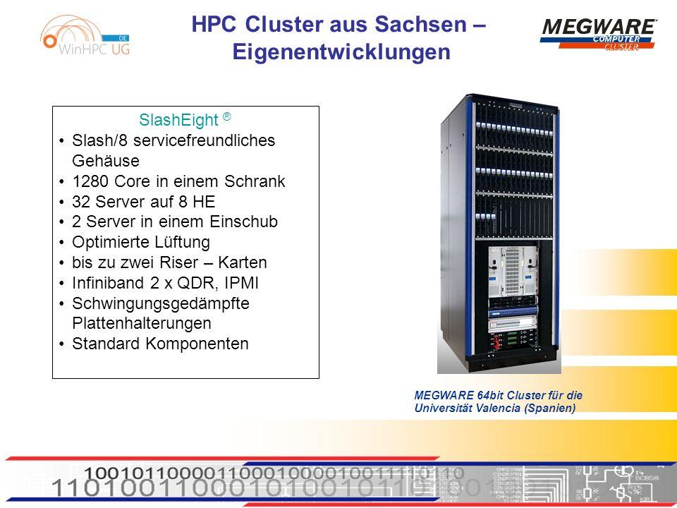 HPC Cluster aus Sachsen – Eigenentwicklungen SlashEight ® Slash/8 servicefreundliches Gehäuse 1280 Core in einem Schrank 32 Server auf 8 HE 2 Server in einem Einschub Optimierte Lüftung bis zu zwei Riser – Karten Infiniband 2 x QDR, IPMI Schwingungsgedämpfte Plattenhalterungen Standard Komponenten MEGWARE 64bit Cluster für die Universität Valencia (Spanien)