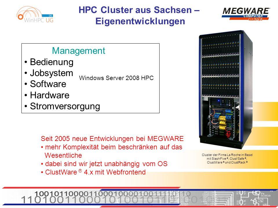 HPC Cluster aus Sachsen – Eigenentwicklungen Komponenten DirectRackControl & RackView Queuing Software-Daemon MP oder IPMI PDU ClustSafe Cluster der Firma La Roche in Basel mit SlashFive ®, ClustSafe ®, ClustWare ® und ClustRack ®