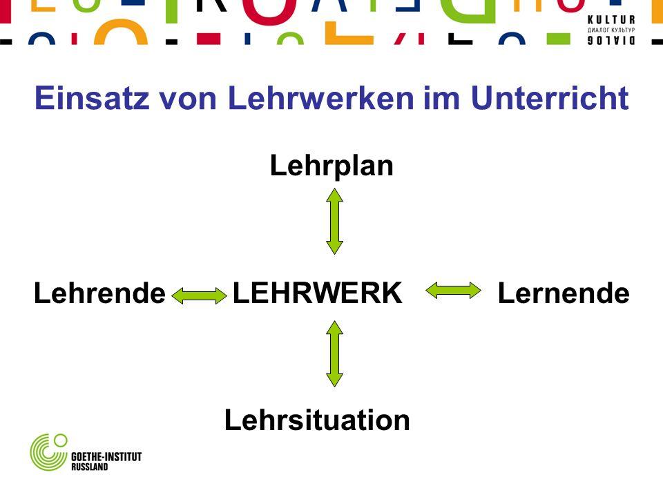 Einsatz von Lehrwerken im Unterricht Lehrplan LehrendeLEHRWERKLernende Lehrsituation