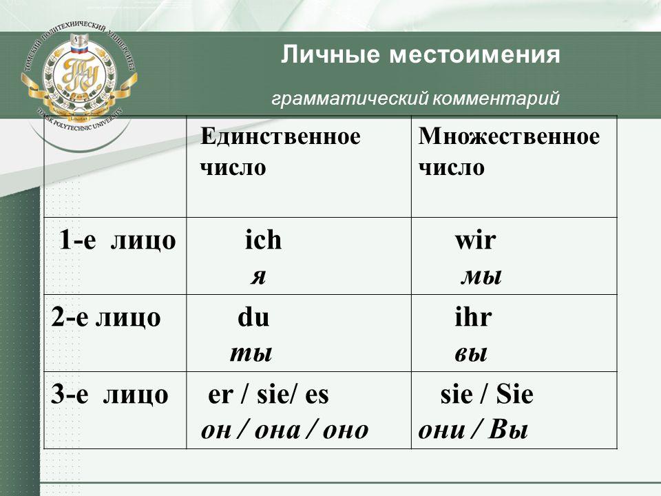 Личные местоимения грамматический комментарий Единственное число Множественное число 1-е лицо ich я wir мы 2-е лицо du ты ihr вы 3-е лицо er / sie/ es