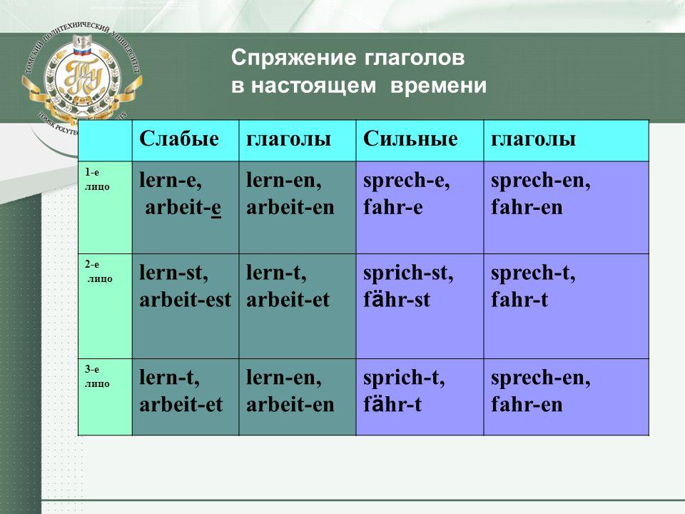 Спряжение глаголов в настоящем времени СлабыеглаголыСильныеглаголы 1-е лицо lern-e, arbeit-e lern-en, arbeit-en sprech-e, fahr-e sprech-en, fahr-en 2-