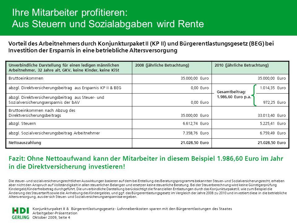 Arbeitgeber-Präsentation Oktober 2009, Seite 4 Konjunkturpaket II & Bürgerentlastungsgesetz - Lohnnebenkosten sparen mit den Bürgerentlastungen des St