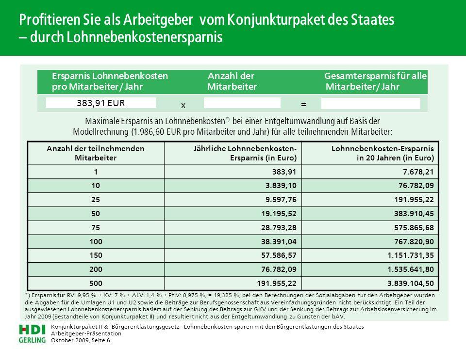 Arbeitgeber-Präsentation Oktober 2009, Seite 6 Konjunkturpaket II & Bürgerentlastungsgesetz - Lohnnebenkosten sparen mit den Bürgerentlastungen des St