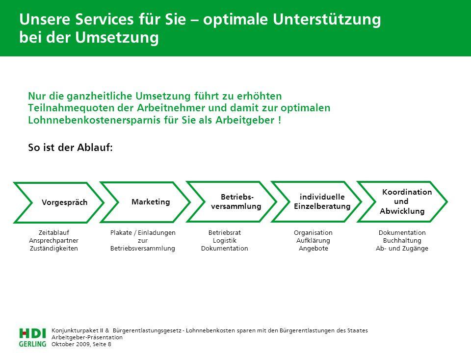 Arbeitgeber-Präsentation Oktober 2009, Seite 8 Konjunkturpaket II & Bürgerentlastungsgesetz - Lohnnebenkosten sparen mit den Bürgerentlastungen des St