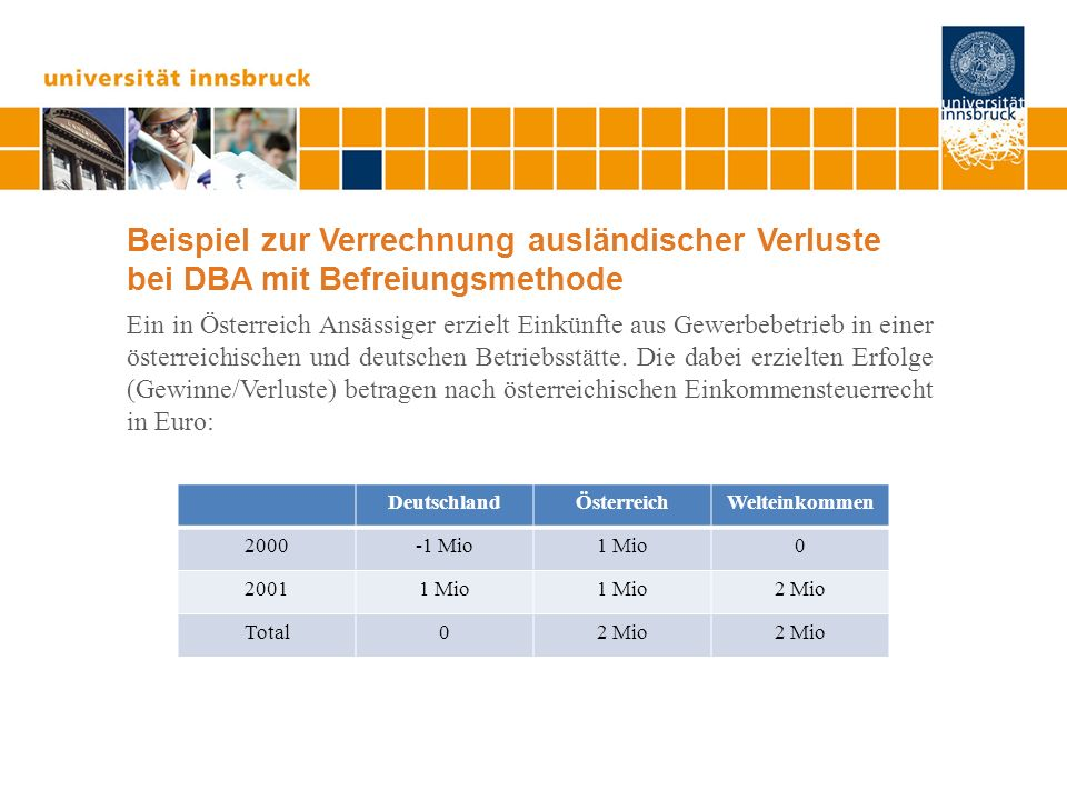 Beispiel zur Verrechnung ausländischer Verluste bei DBA mit Befreiungsmethode Ein in Österreich Ansässiger erzielt Einkünfte aus Gewerbebetrieb in einer österreichischen und deutschen Betriebsstätte.