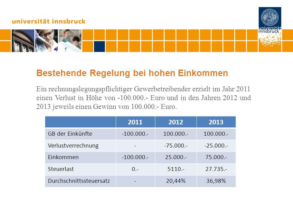 Bestehende Regelung bei hohen Einkommen Ein rechnungslegungspflichtiger Gewerbetreibender erzielt im Jahr 2011 einen Verlust in Höhe von -100.000.- Euro und in den Jahren 2012 und 2013 jeweils einen Gewinn von 100.000.- Euro.