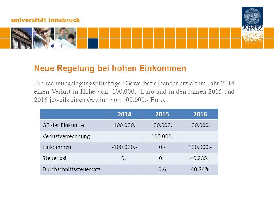 Neue Regelung bei hohen Einkommen Ein rechnungslegungspflichtiger Gewerbetreibender erzielt im Jahr 2014 einen Verlust in Höhe von -100.000.- Euro und in den Jahren 2015 und 2016 jeweils einen Gewinn von 100.000.- Euro.