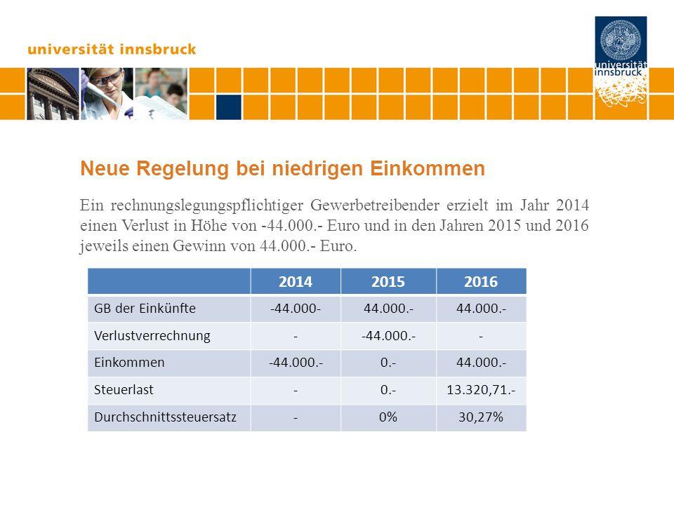 Neue Regelung bei niedrigen Einkommen Ein rechnungslegungspflichtiger Gewerbetreibender erzielt im Jahr 2014 einen Verlust in Höhe von -44.000.- Euro und in den Jahren 2015 und 2016 jeweils einen Gewinn von 44.000.- Euro.