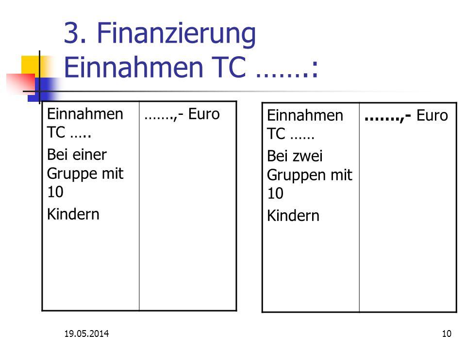 19.05.201410 3. Finanzierung Einnahmen TC …….: Einnahmen TC …..